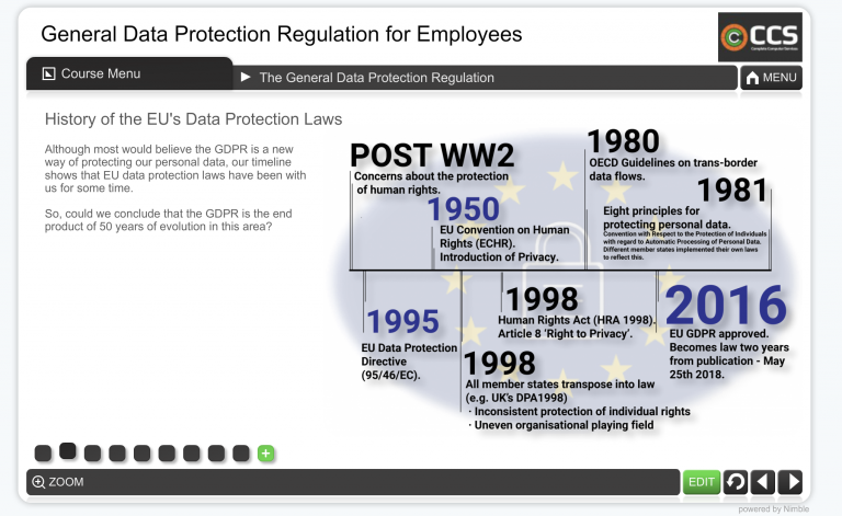 GDPR-for-Employees-1